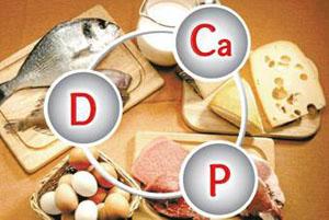 кальций, фосфор и витамин D - три составляющие, которые дополняют друг друга