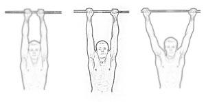ширина хвата на уровне плеч - наиболее правильное подтягивание