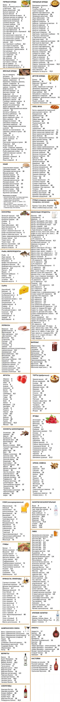 Полная таблица кремлевской диете